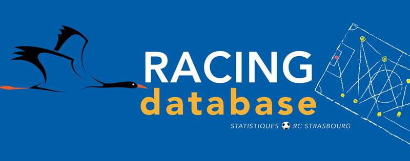 Les quiz Racing Database